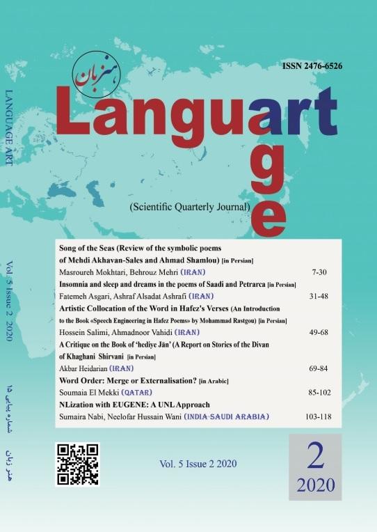 View Vol. 5 No. 2 (2020): Language Art